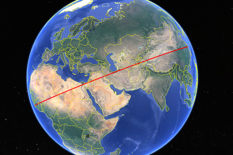 The longest distance overland in a straight line is 13,589 kilometers long and crosses 18 countries and territories in 9 different time zones.