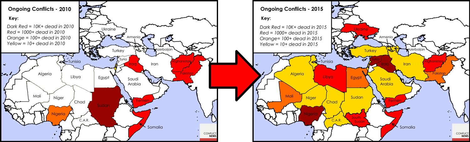 Conflicts 2010 vs. 2015